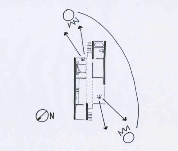 esquema 2